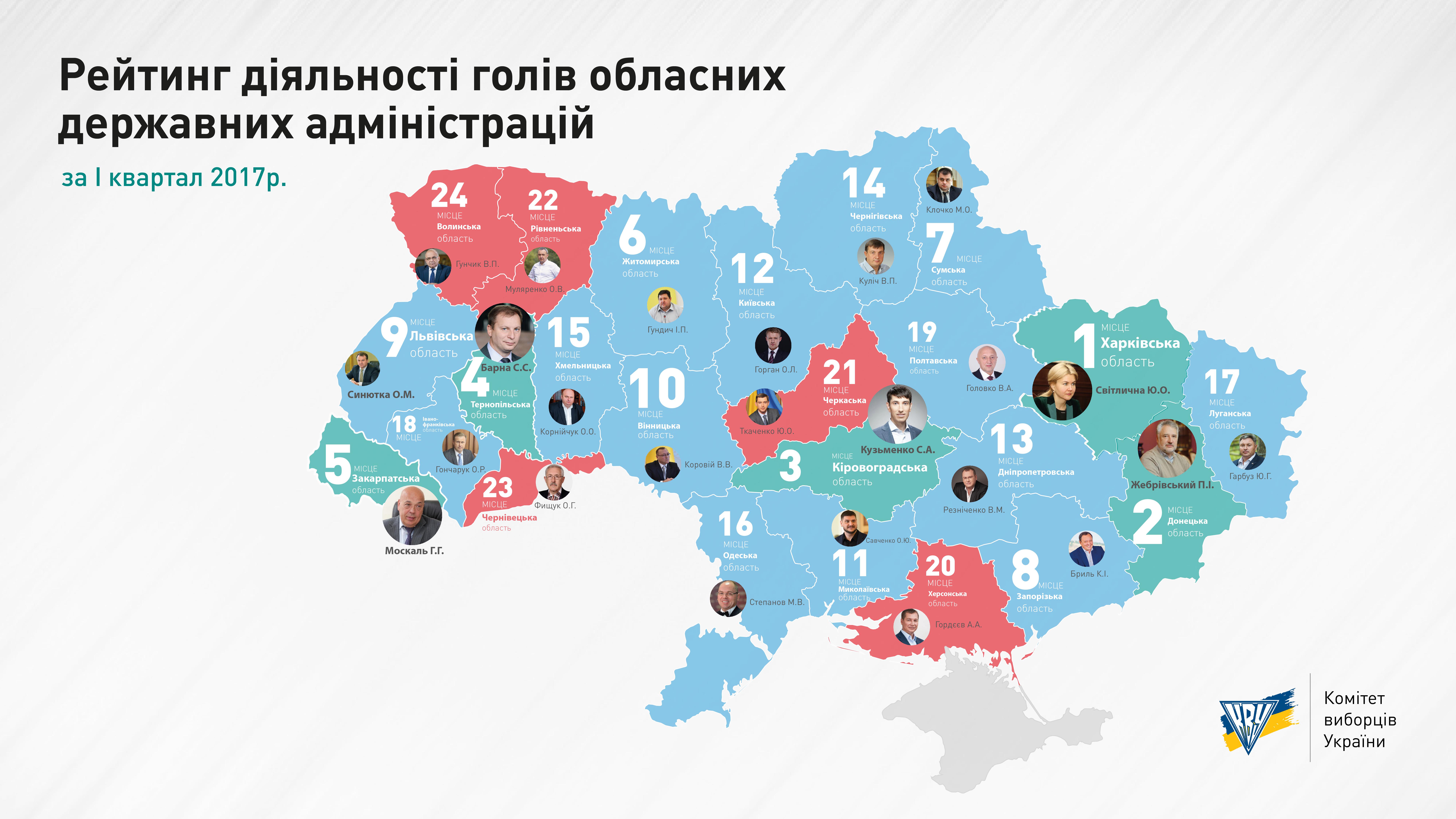 Голова Донецької області зайняв 2 місце в ТОП-10 кращих губернаторів України, - РЕЙТИНГ, фото-1
