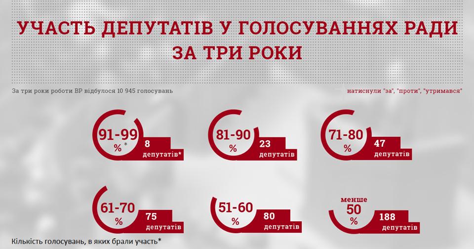 http//www.cvu.org.ua/uploads/5a0ab342-0568-40a5-be2e-02330a0a0d19-%D1%96%D0%BD%D1%843.png